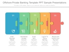 Offshore Private Banking Template Ppt Sample Presentations