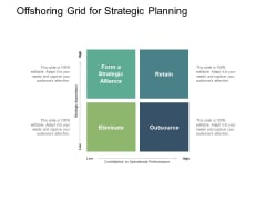 Offshoring Grid For Strategic Planning Ppt PowerPoint Presentation Infographic Template Graphics Design