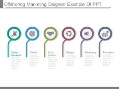 Offshoring Marketing Diagram Example Of Ppt