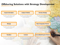 Offshoring Solutions With Strategy Development Ppt PowerPoint Presentation File Layouts PDF