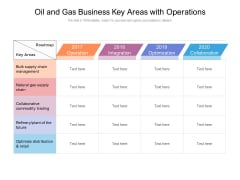 Oil And Gas Business Key Areas With Operations Ppt PowerPoint Presentation Infographic Template Graphics Pictures PDF