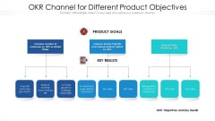 Okr Channel For Different Product Objectives Summary PDF