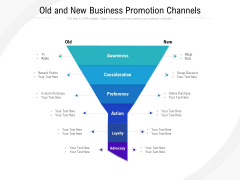 Old And New Business Promotion Channels Ppt PowerPoint Presentation Visual Aids Slides