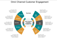 Omni Channel Customer Engagement Ppt PowerPoint Presentation Layouts Background Image Cpb