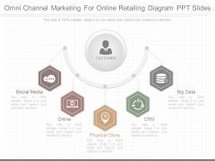 Omni Channel Marketing For Online Retailing Diagram Ppt Slides