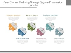 Omni Channel Marketing Strategy Diagram Presentation Examples