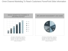 Omni Channel Marketing To Reach Customers Powerpoint Slide Information
