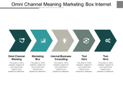omni channel meaning marketing box internetbusinessconsulting ppt powerpoint presentation infographic template icons