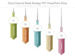 Omni Channel Retail Strategy Ppt Powerpoint Show