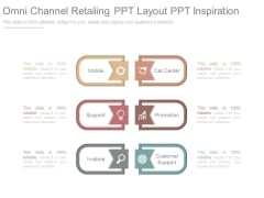 Omni Channel Retailing Ppt Layout Ppt Inspiration