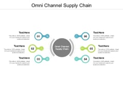 Omni Channel Supply Chain Ppt PowerPoint Presentation Summary Shapes Cpb