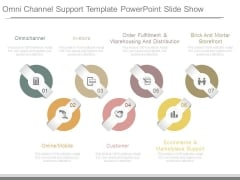 Omni Channel Support Template Powerpoint Slide Show