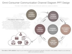Omni Consumer Communication Channel Diagram Ppt Design