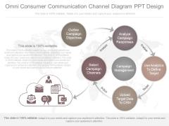 Omni Consumer Communication Channel Diagram Ppt Design