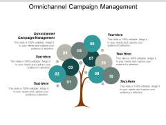 Omnichannel Campaign Management Ppt PowerPoint Presentation Ideas Designs Cpb