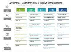 Omnichannel Digital Marketing CRM Five Years Roadmap Summary