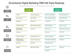 Omnichannel Digital Marketing CRM Half Yearly Roadmap Clipart