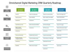 Omnichannel Digital Marketing CRM Quarterly Roadmap Structure