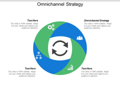 Omnichannel Strategy Ppt PowerPoint Presentation Outline Deck Cpb