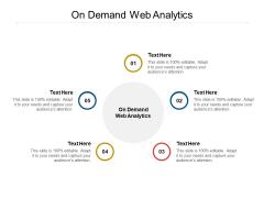 On Demand Web Analytics Ppt PowerPoint Presentation Styles Inspiration Cpb Pdf