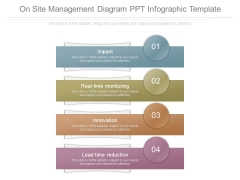 On Site Management Diagram Ppt Infographic Template
