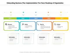 Onboarding Business Plan Implementation Five Years Roadmap Of Organization Elements