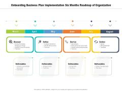 Onboarding Business Plan Implementation Six Months Roadmap Of Organization Summary