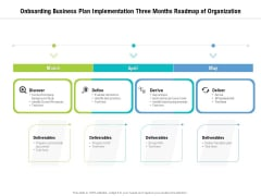 Onboarding Business Plan Implementation Three Months Roadmap Of Organization Download