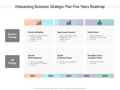 Onboarding Business Strategic Plan Five Years Roadmap Pictures