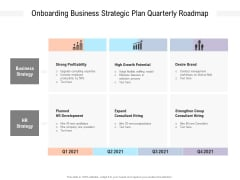 Onboarding Business Strategic Plan Quarterly Roadmap Inspiration