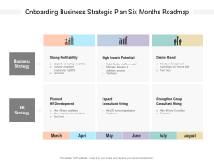Onboarding Business Strategic Plan Six Months Roadmap Pictures