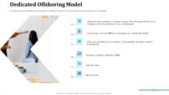Onboarding Service Providers For Internal Operations Betterment Dedicated Offshoring Model Inspiration PDF