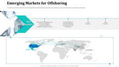 Onboarding Service Providers For Internal Operations Betterment Emerging Markets For Offshoring Summary PDF