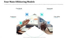 Onboarding Service Providers For Internal Operations Betterment Four Main Offshoring Models Slides PDF