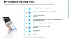 Onboarding Service Providers For Internal Operations Betterment Freelancing Offshoring Model Pictures PDF