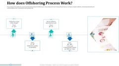 Onboarding Service Providers For Internal Operations Betterment How Does Offshoring Process Work Summary PDF