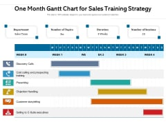 One Month Gantt Chart For Sales Training Strategy Ppt PowerPoint Presentation Gallery Gridlines PDF