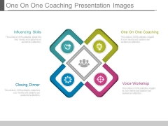 One On One Coaching Presentation Images