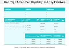 One Page Action Plan Capability And Key Initiatives Ppt Powerpoint Presentation Professional Graphics Design