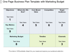 One Page Business Plan Template With Marketing Budget Ppt PowerPoint Presentation Infographic Template Icon PDF