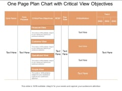 One Page Plan Chart With Critical View Objectives Ppt PowerPoint Presentation Pictures Images PDF