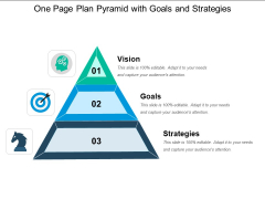 One Page Plan Pyramid With Goals And Strategies Ppt PowerPoint Presentation Summary Information PDF