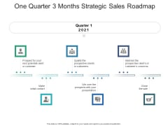 One Quarter 3 Months Strategic Sales Roadmap Demonstration