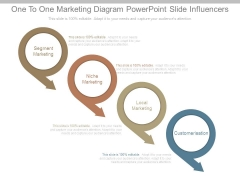 One To One Marketing Diagram Powerpoint Slide Influencers