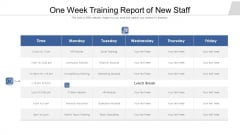 One Week Training Report Of New Staff Ppt Gallery Files PDF
