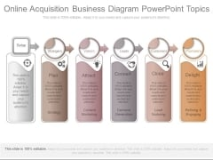 Online Acquisition Business Diagram Powerpoint Topics