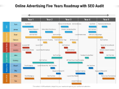 Online Advertising Five Years Roadmap With SEO Audit Elements