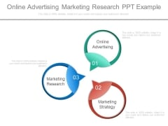 Online Advertising Marketing Research Ppt Example