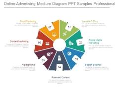 Online Advertising Medium Diagram Ppt Samples Professional