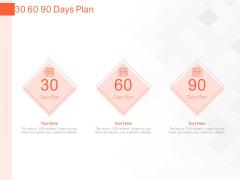 Online Advertising Plan Proposal 30 60 90 Days Plan Ppt Designs PDF